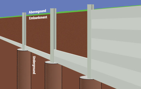 Soldier pile retaining wall diagram