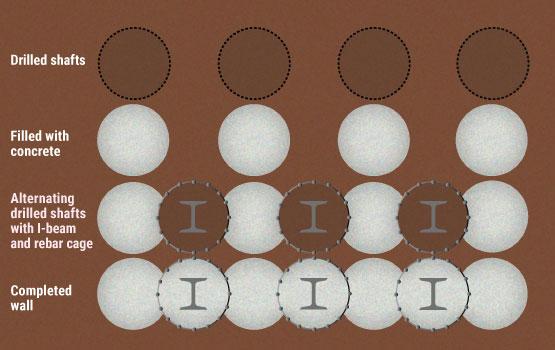 Secant wall diagram
